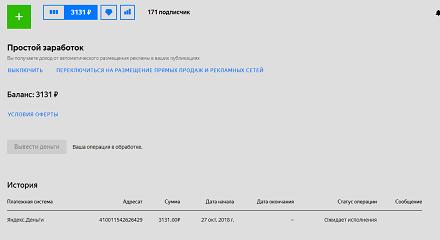 Вывод денег Яндекс.Дзен